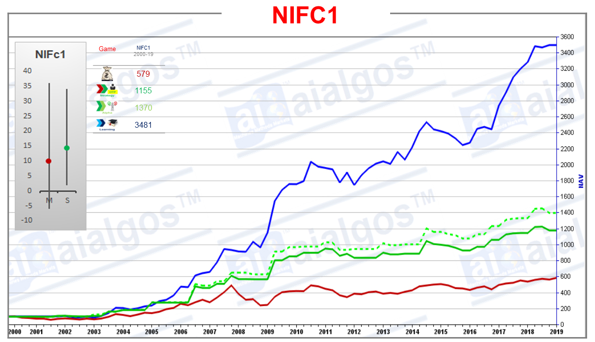 NIFC1